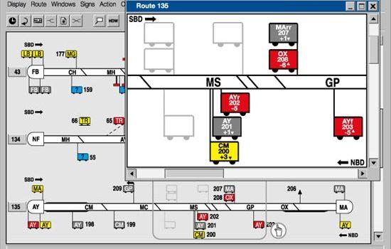 London Transport Buses Monitoring System - User Centered Design