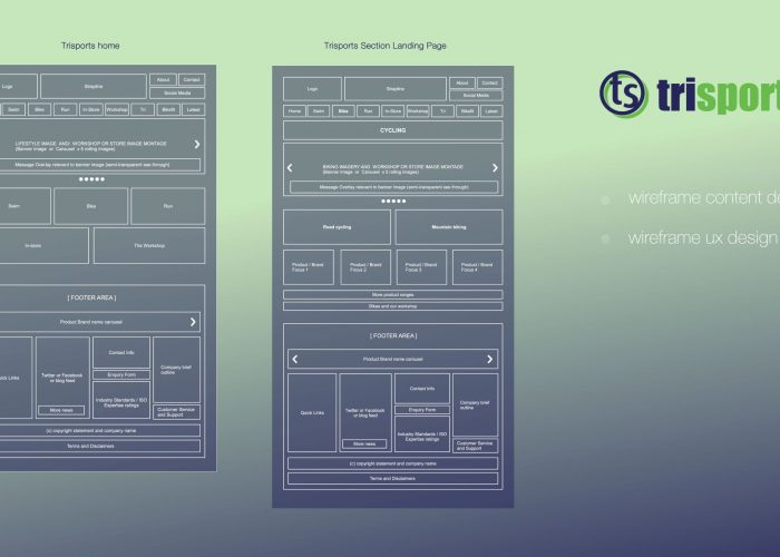 Trisports UX Design Flow And Content 01
