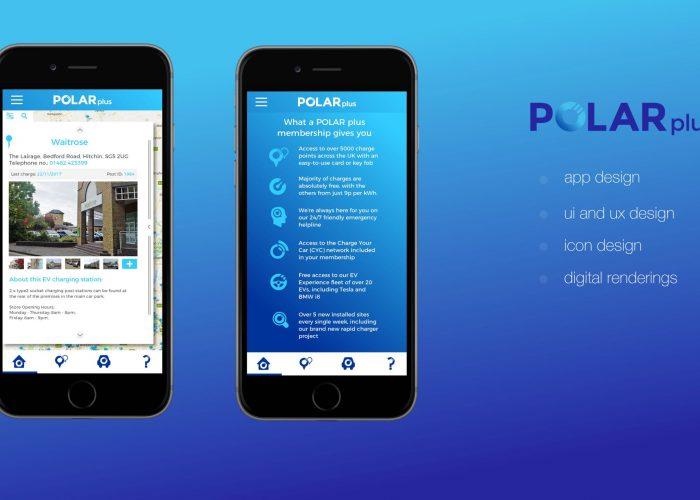 Polar Plus User UI App Designs