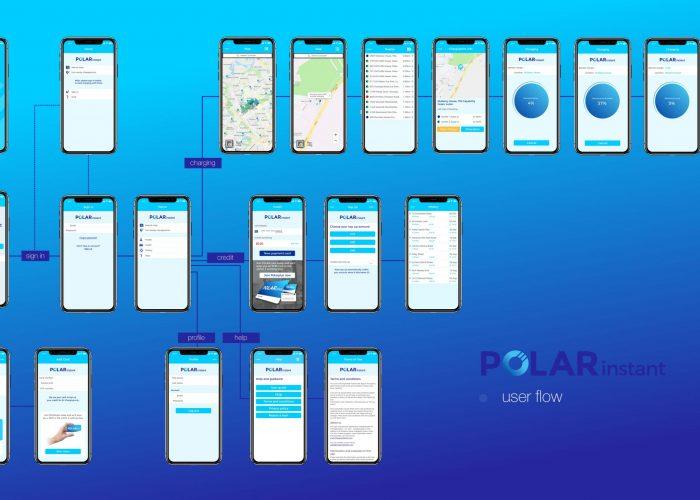 Polar Instant App User Flow UX And UI